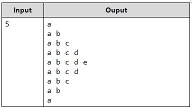Print Character Triangle Java 1