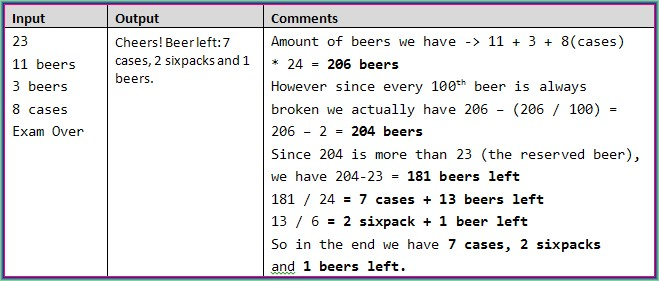 beer stock c# task example 2