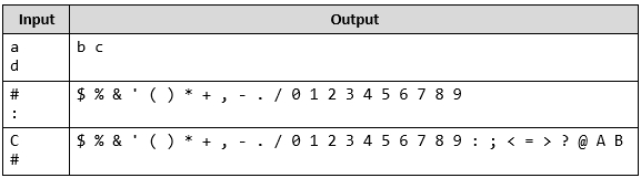 characters in range php function task