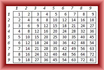 cheat sheet example 1