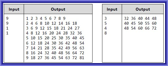 cheat sheet output example