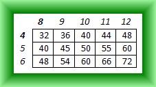 cheat sheet example 2