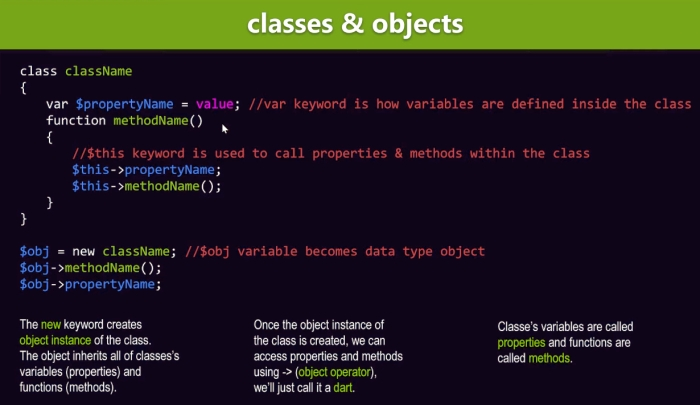 classes and objects in php