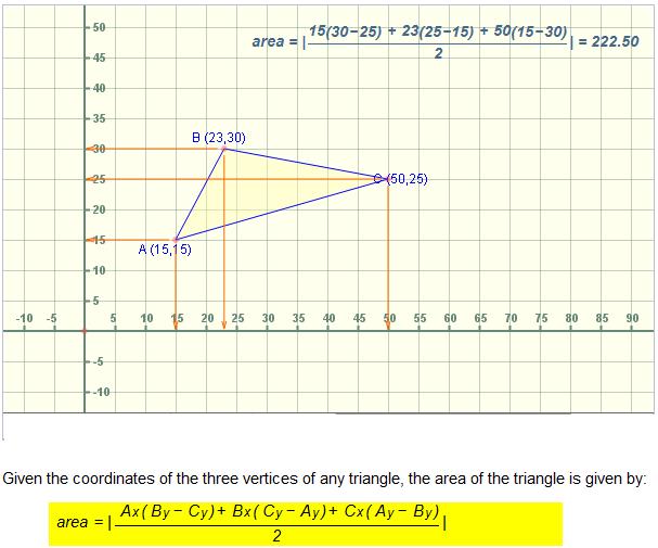 java coordinates in a triangle - calcualte the area