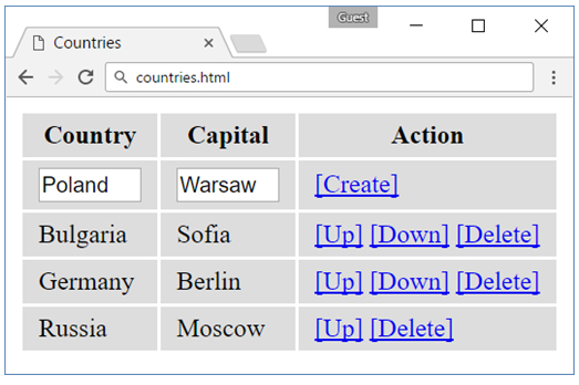 countries table jquery task