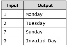 day of week php task