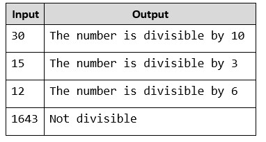 division task php