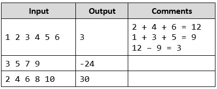even and odd subtraction php task