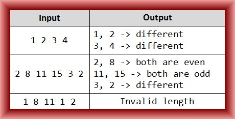 even and odd pairs in Java