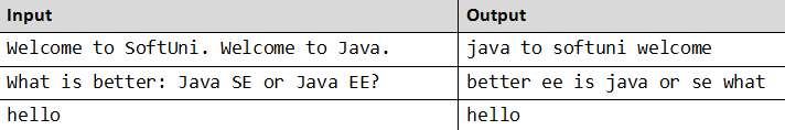 extract words in java