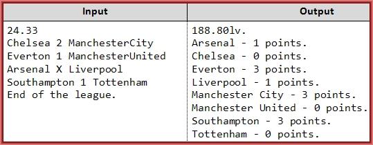 football statistician c# task example 1