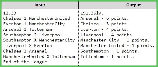 football statistician c# task example 2