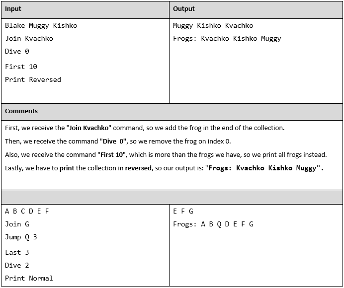 froggy squad php exam task