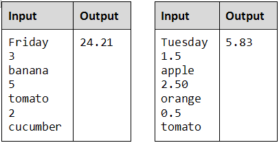 fruit market c # task example 2