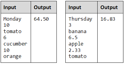 fruit market c # task example