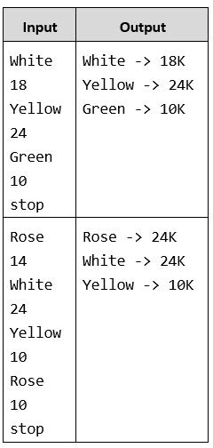 gold miner php associative arrays task
