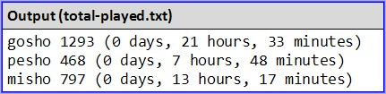 Java streams output - java task