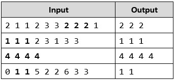 max sequence of equal elements php array task