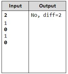 odd even sum c# example 1