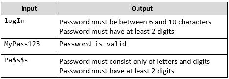 password validator php function task