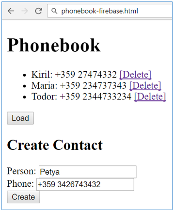 Phonebook In Firebase (Task With Ajax And Jquery)