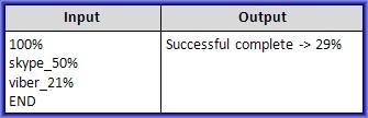 phone processes c# example 2