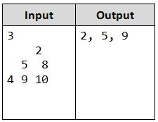 pyramid java task example 1