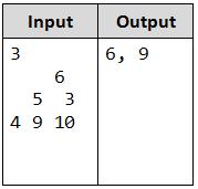 pyramid java task example 2