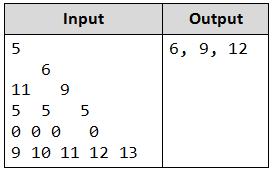 pyramid java task example 3