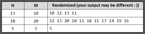 randomize numbers from n to m in Java