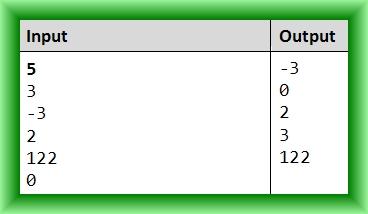 sort numbers c# example