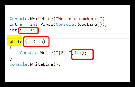 while loop in c sharp