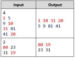 zig zag arrays php array task